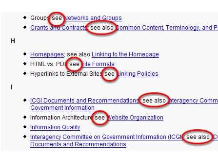 Well-designed alphabetical site indexes include synonyms of words and concepts that users may want to search for